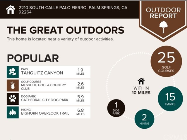 2210 S Calle Palo Fierro, Palm Springs CA: http://media.crmls.org/medias/288ec1bc-ee37-40d6-a582-89652b4ae394.jpg