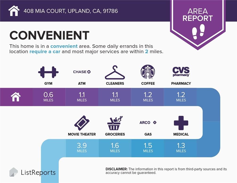 408 Mia Court Upland, CA 91786 - MLS #: CV17234158