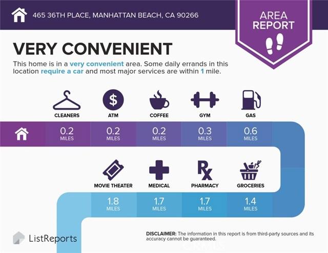 465 36th Place Manhattan Beach, CA 90266 - MLS #: SB17233614