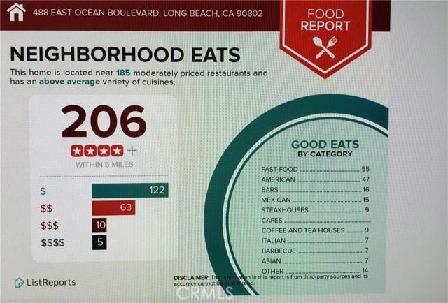 488 E Ocean Bl, Long Beach, CA 90802 Photo 38