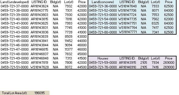 17945 Moore Court Adelanto, CA 92301 - MLS #: AR18147898