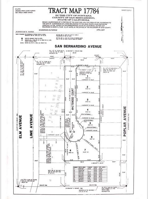 15661 San Bernardino Avenue