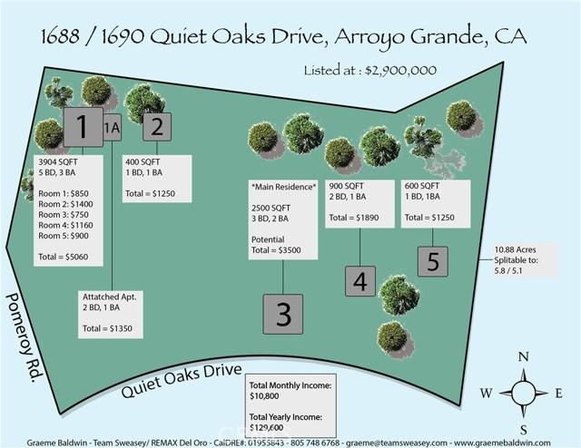 1688 QUIET OAKS DRIVE, ARROYO GRANDE, CA 93420  Photo 2