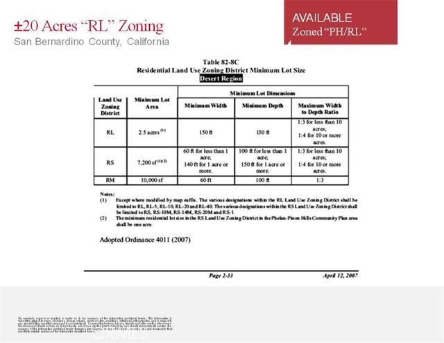 Additional photo for property listing at 20 Ac +/-  Phelan, California 92371 United States