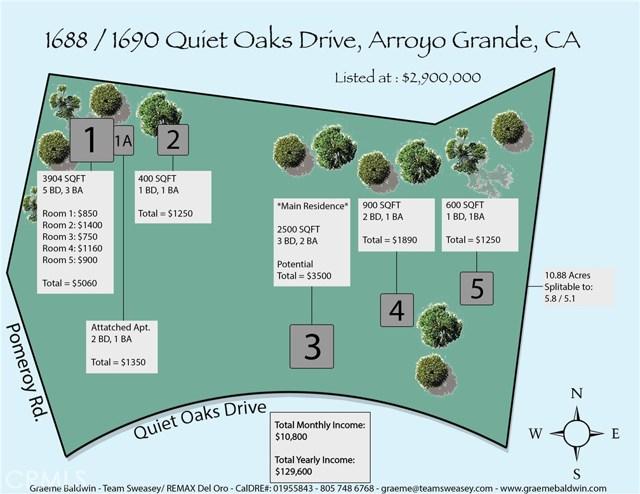 独户住宅 为 销售 在 1688 Quiet Oaks Drive 阿罗约, 加利福尼亚州 93420 美国
