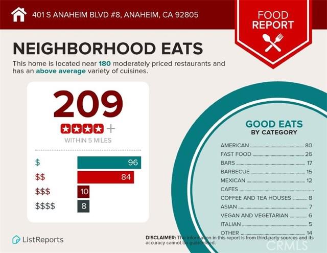 401 S Anaheim Bl, Anaheim, CA 92805 Photo 47