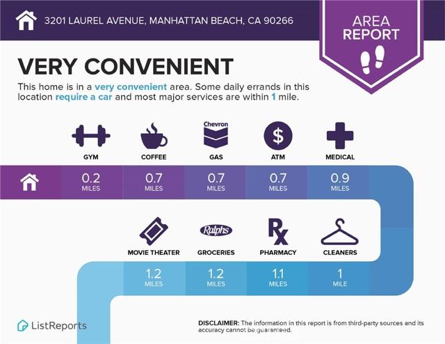 3201 Laurel Avenue, Manhattan Beach, California 90266, 3 Bedrooms Bedrooms, ,2 BathroomsBathrooms,For Sale,Laurel,SB21064579