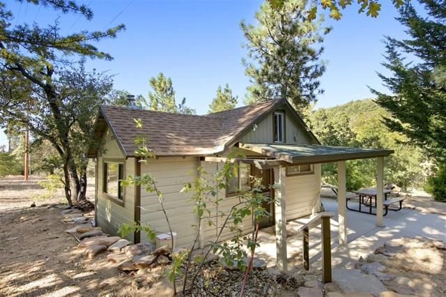 739 Boiling Springs, Mount Laguna, CA 91948