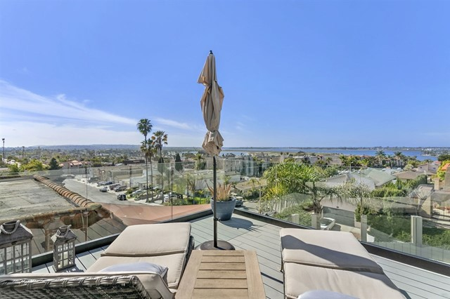 2820 Fallbrook Ln, San Diego, CA 92117